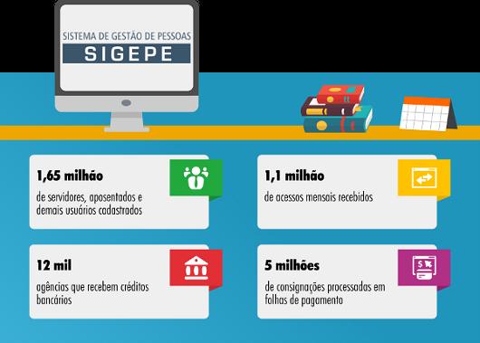 info_sigepe.png