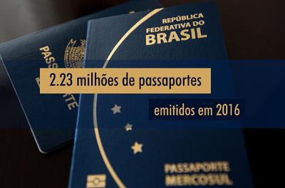 Passaporte-Info.png
