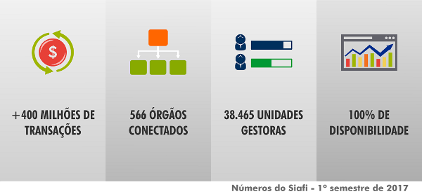 Grafico_Siafi.png