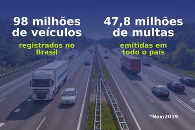 Gráfico Veiculos Multas 2019.png