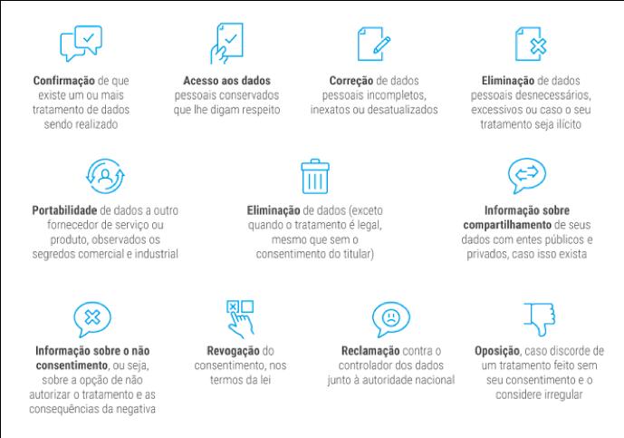 Infográfico_Serpro
