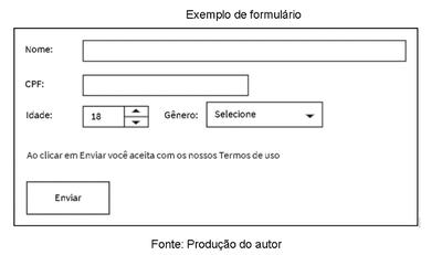 Imagem com exemplo de formulário web que não atende à LGPD