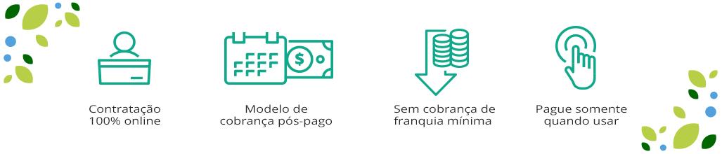 Contratação 100% online. Modelo de cobrança pós-pago. Sem cobrança de franquia mínima. Pague somente quando usar.