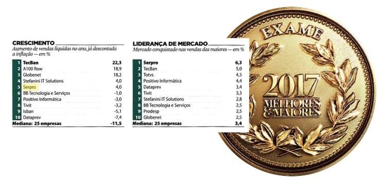 Vendas-Mundo-Digital-destaque (cópia).jpg