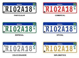 Imagem com as categorias da placa Mercosul para carros: particular; comercial; especial; colecionador; e diplomático.