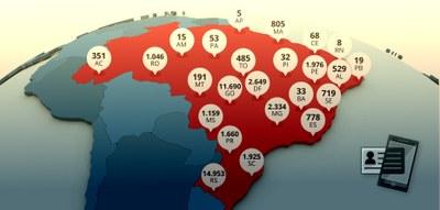 Uma carteira moderna e segura para o motorista brasileiro