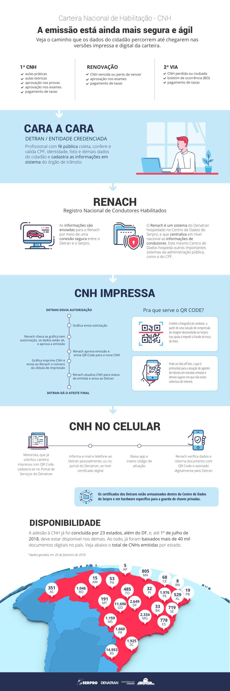 Infografico CNPJ4.png