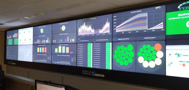 Centros de Comando em Brasília, São Paulo e Rio de Janeiro acompanham o que acontece com  os sistemas do Serpro e de clientes
