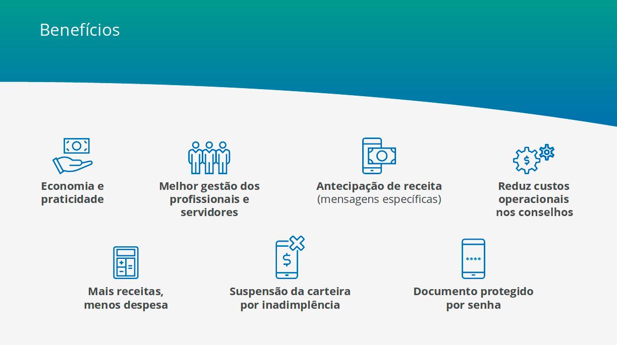 Infográfico com benefícios do ProID