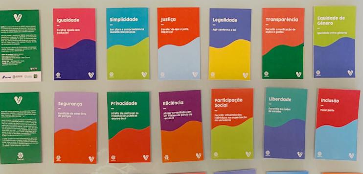 Imagem mostra cartas de valores para definição de jogos com propósito